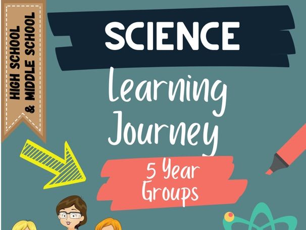 Science Road Map