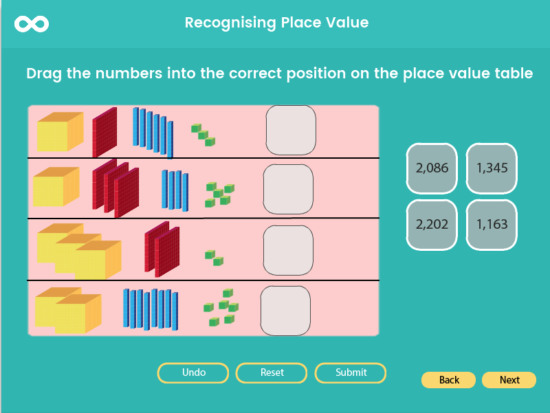 Place Value - (1,000s, 100s, 10s, and 1s) - Year 4, key stage 2 (US 3rd Grade)