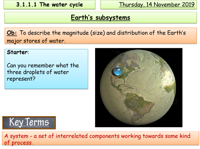 The water cycle - Earth's major stores of water (AQA A-level geography)