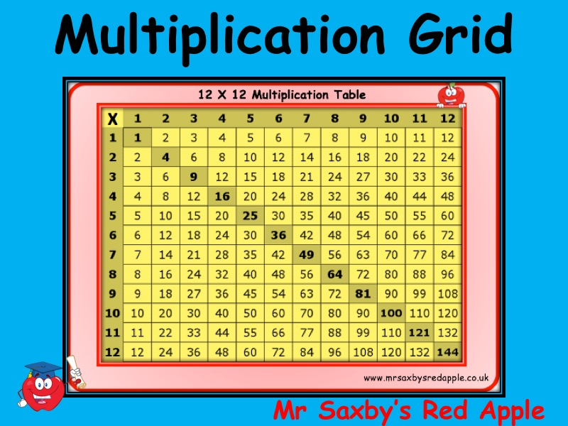 Multiplication square 12 x 12 Times tables