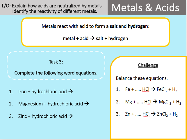 Metals and Acids