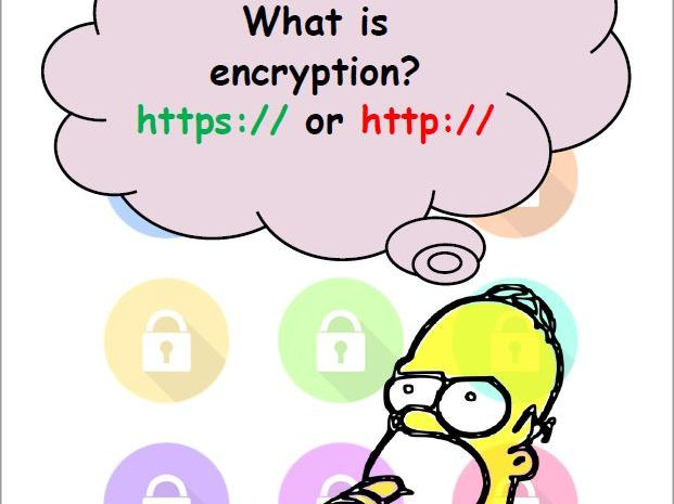 Encryption - simply explained