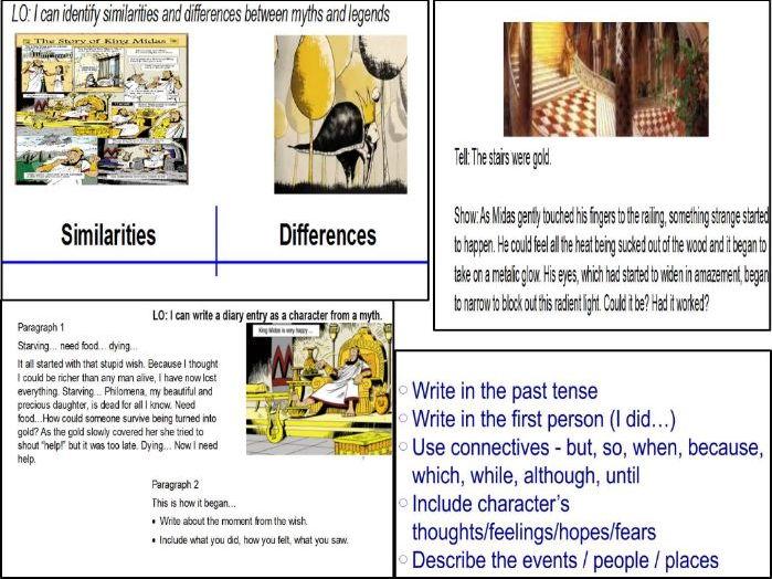 Greek Myths - King Midas full plan, flip chart and resources (1 week)