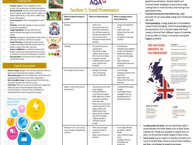 Knowledge Organiser for the revision of Food Provenance