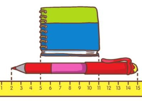 Non-standard units of length and comparing different length