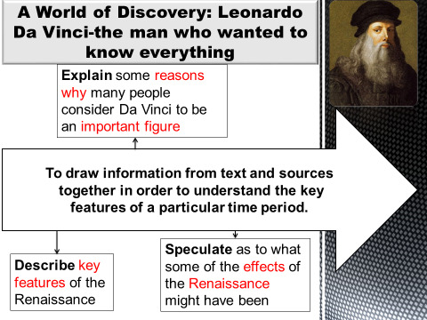 Why was Leonardo Da Vinci significant? (nice intro to Renaissance)