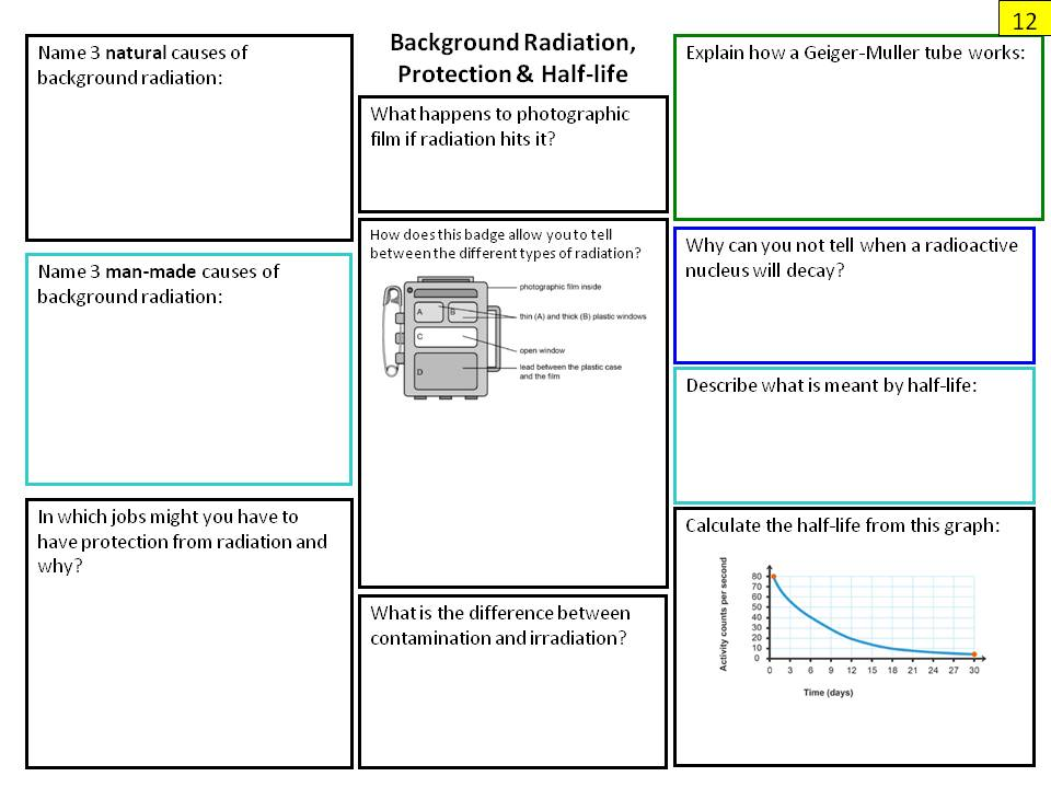 Physics Paper 1 Revision Posters for Edexcel Combined Science 9-1 (from 2016)