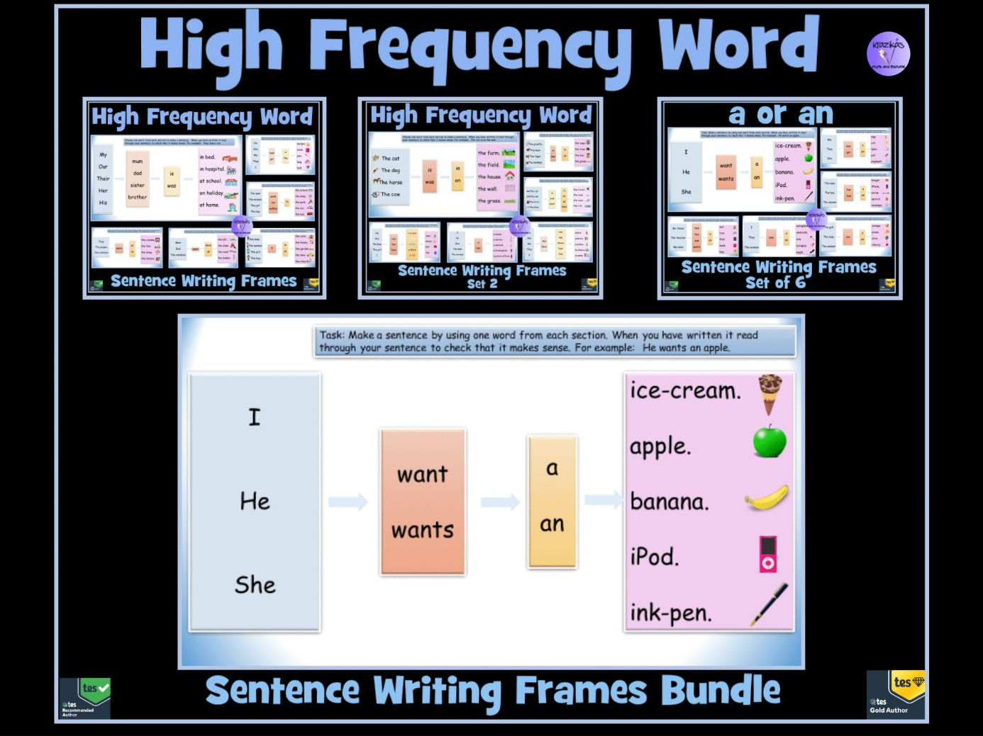 Sentence Writing: High Frequency Word Frames and 'a' or 'an' Bundle