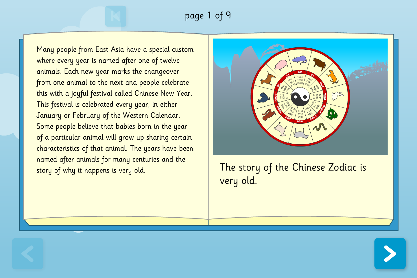 Naming of the Years - Interactive Storybook - Reading Level B - Chinese New Year KS2