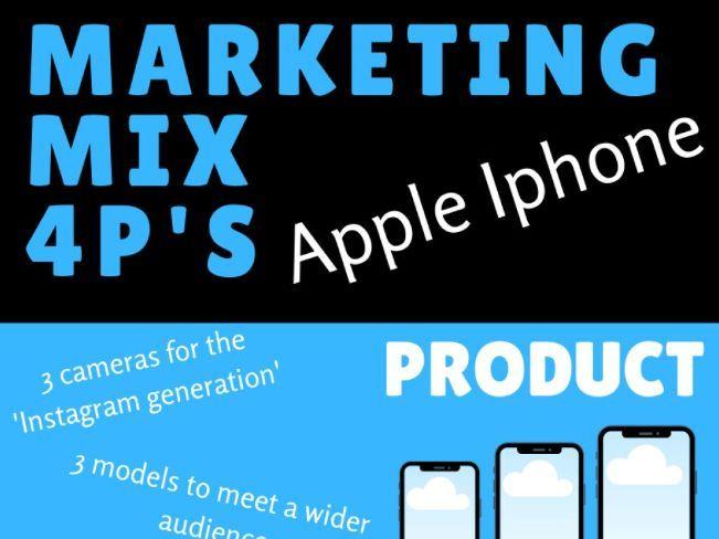 Marketing Mix 4P's Infographic on Apple