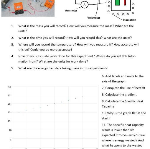 SHC Specific heat Capacity Key point AFL Worksheet