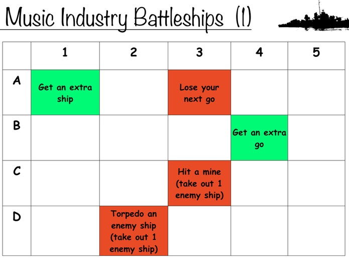 """BTEC Music Unit 1 - 'The Music Industry': """"Battleship Revision Game"""""""