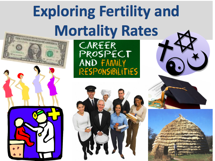 Exploring Fertility and Mortality Rates Bundle!