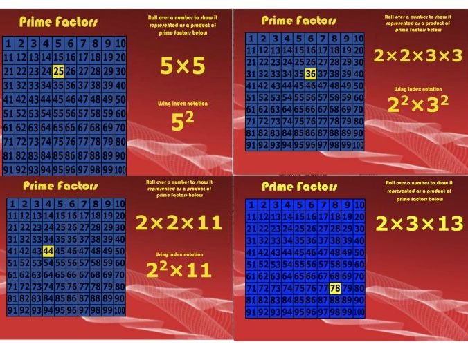 PRIME FACTOR FINDER (1-100) - Starter / Interactive Whiteboard Activity /Lesson Resource
