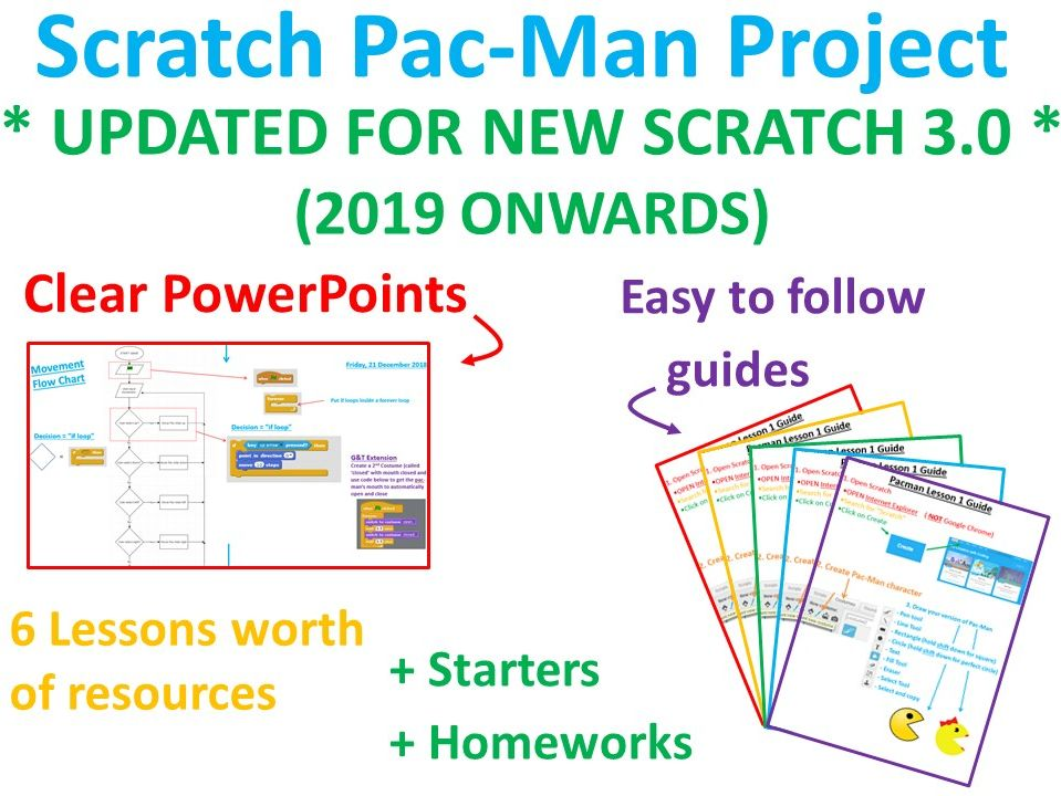 Pac-Man Scratch Project (6 Lessons Unit)