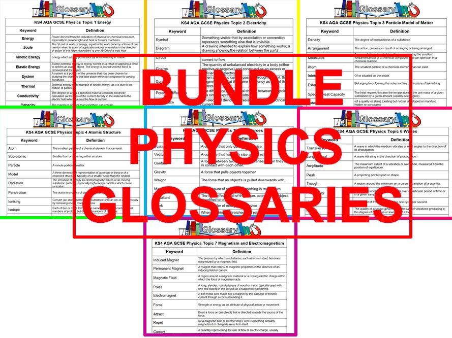 KS4 AQA GCSE Glossaries Complete Set of PhysicsT1-T7 (Combined or Separate)