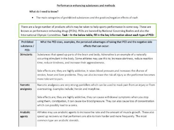 GCSE PE - Performance enhancing substances and methods 1 - Student worksheet
