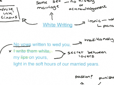 Feminine Gospels, Duffy: White Writing, poem analysis