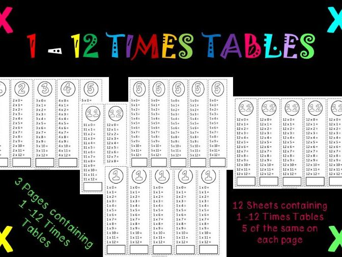 Mini Times Tables {1 to 12 Times Tables Covered} **BEST SELLER **