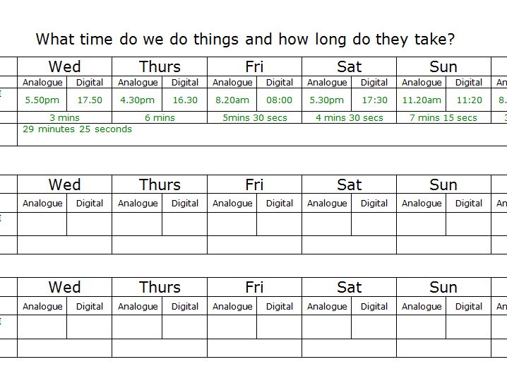How long does it take us? Maths/Time investigation