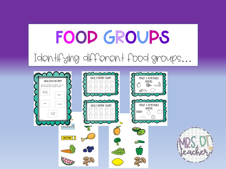 Identifying different food groups