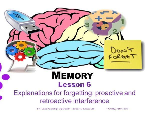 Powerpoint - Memory - Lesson 6 - Explanations for forgetting