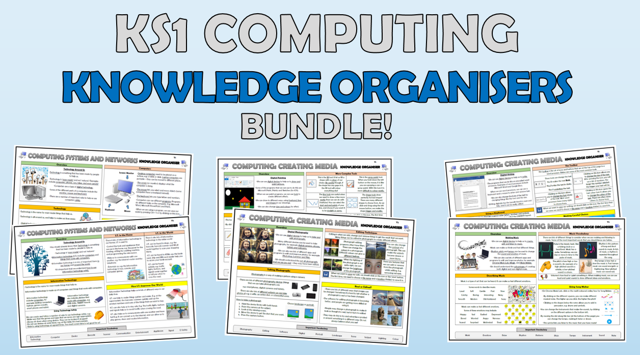 KS1 Computing Knowledge Organisers Bundle!