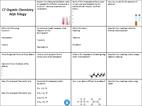 AQA Trilogy C7 Organic chemistry revision
