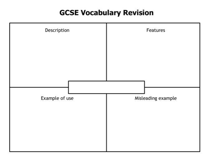 AQA GCSE Vocabulary Revision Activity