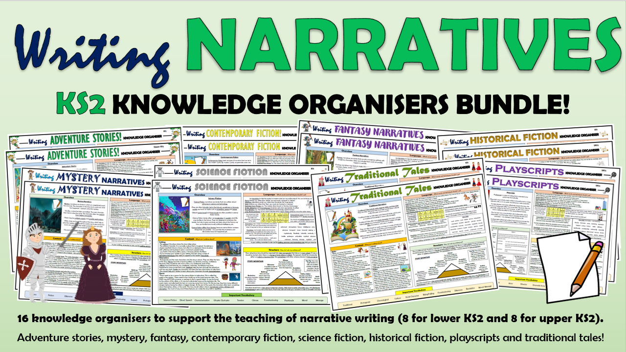 Writing Narratives KS2 Knowledge Organisers Bundle!
