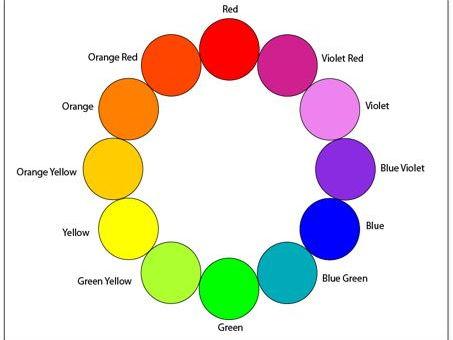 Into Graphics - Colour