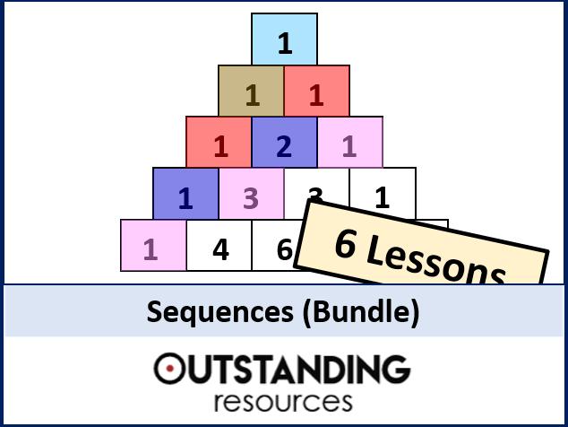 Algebra: Sequences Bundle (6 Lessons) - perfect for GCSE / IGCSE)