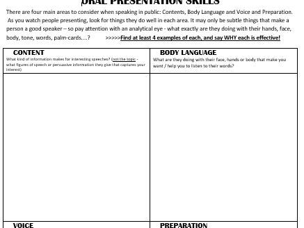 Observation Sheet for Speech Skills - Template for Assessing Oral Presentation Techniques