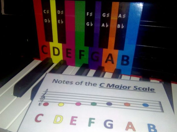 Rainbow Notefinders for Keyboard or Piano
