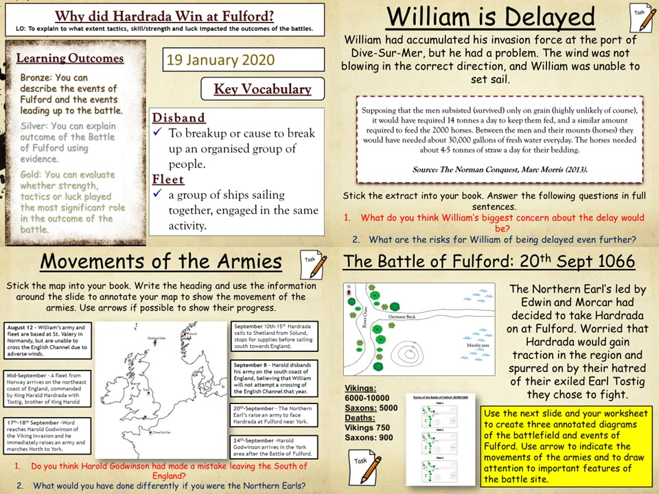 GCSE Norman Conquest: The Battle of Fulford
