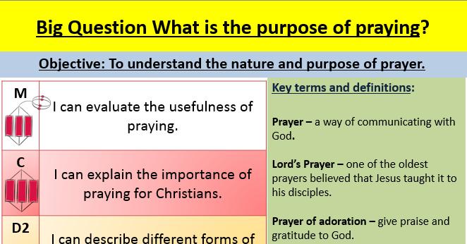 Prayer EDEXCEL GCSE (9-1) RS B Paper 1 Religion and ethics: Christianity