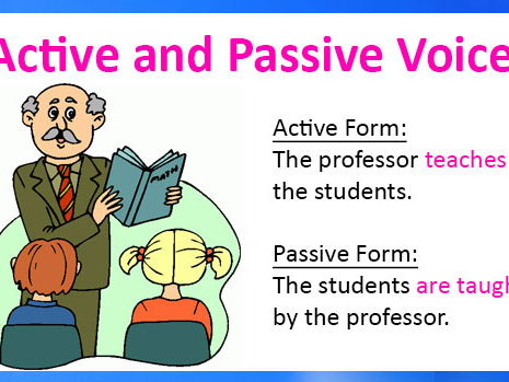 Active and Passive Voice KS2 SPAG