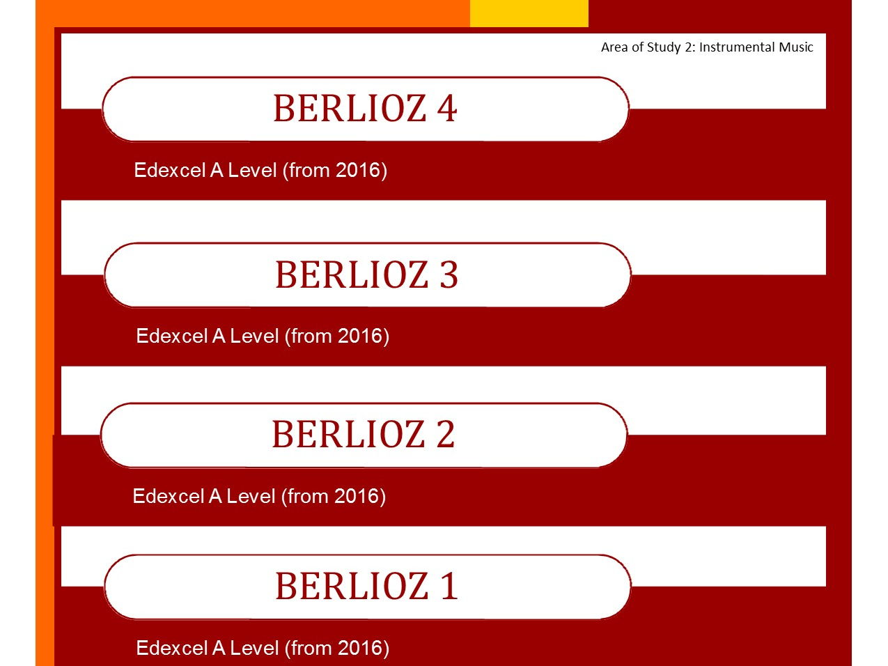 Edexcel Music A Level Big Berlioz Bundle