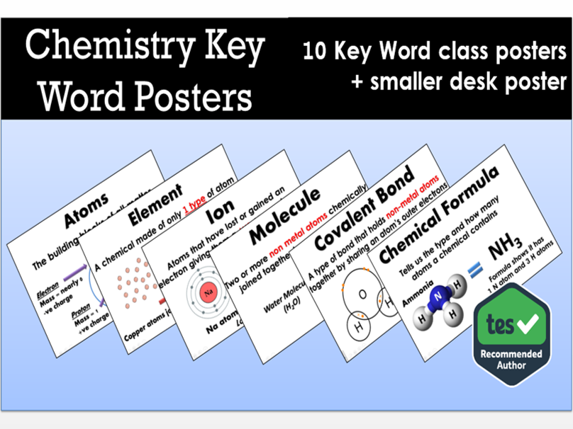 Chemistry Key Word Posters