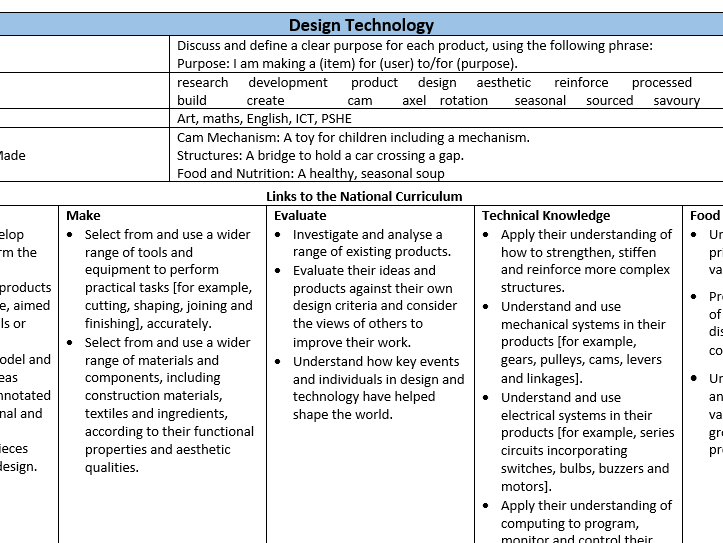 Year5 Design Technology Medium Term Plan
