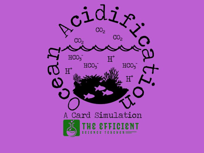 Ocean Acidification - A Card Game Simulation - Climate Change