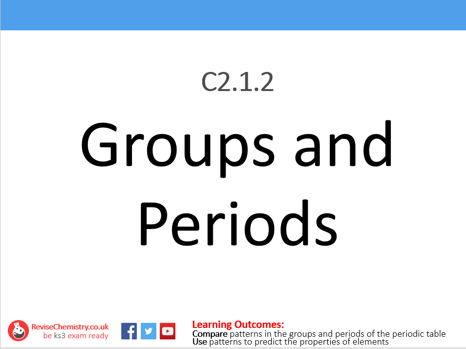 KS3 C2.1.2 Groups and Periods