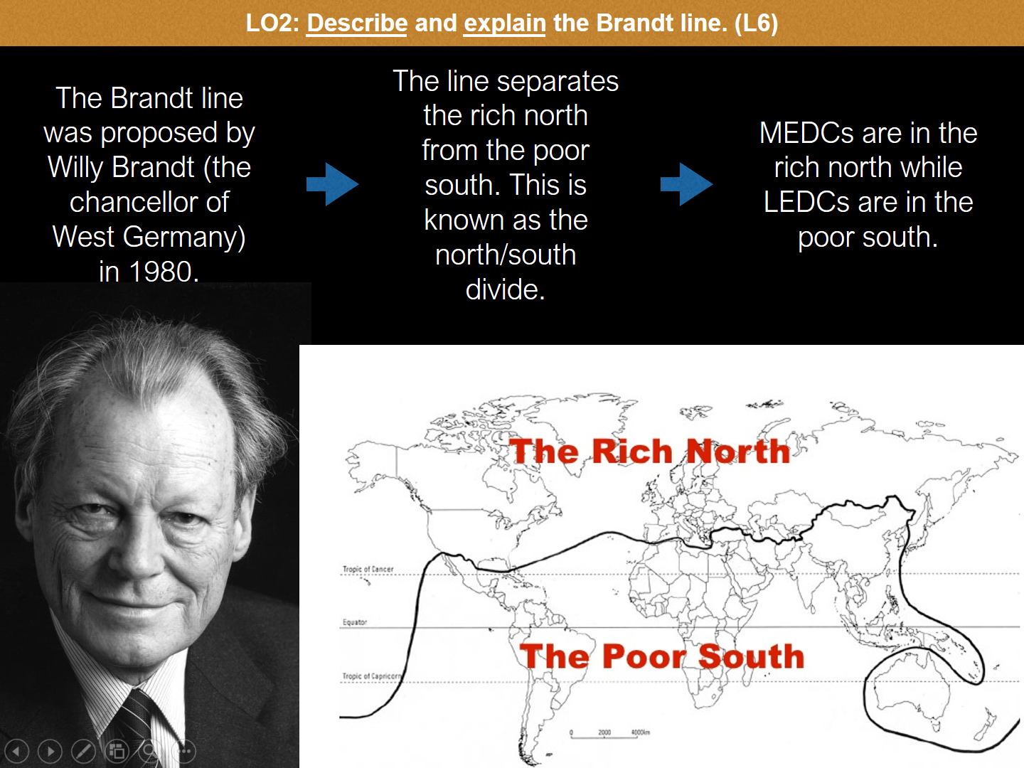 brandt line essay Neocolonialism, neo-colonialism or neo-imperialism is the practice of using capitalism, globalization and cultural imperialism to influence a developing country in.