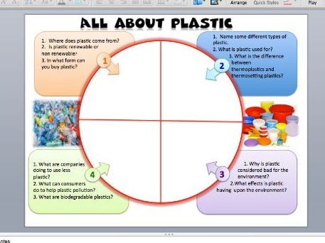 All about plastic worksheet - GCSE plastic theory questions