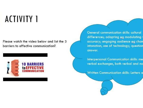Communication and Employability Skills