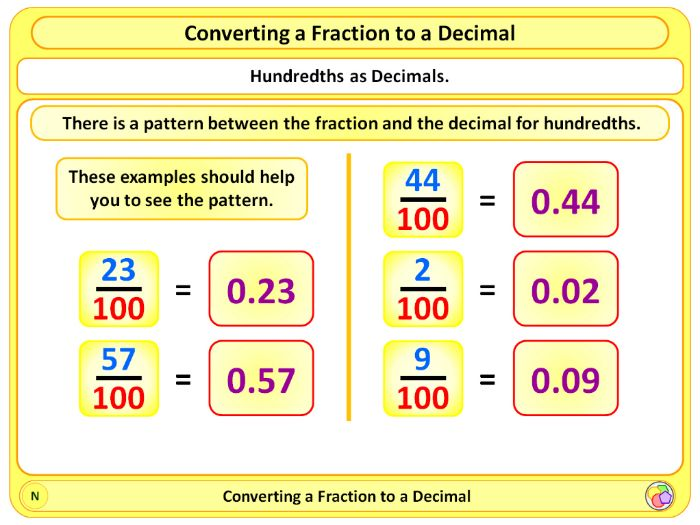 Converting fractions to decimals worksheets ks2