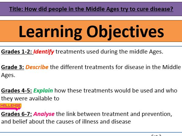 Medicine: Treatment and prevention 1250-1500
