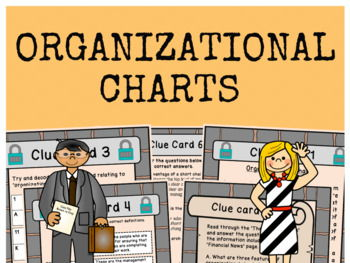 Organisational Charts - Full Bundle