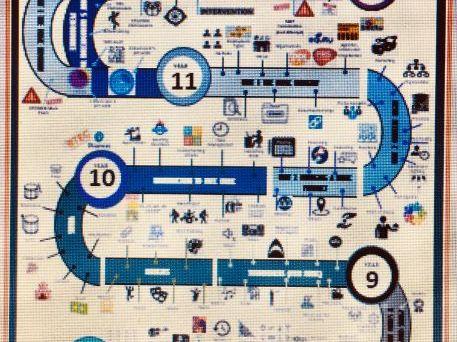 KS3 and KS4 Music Curriculum Map