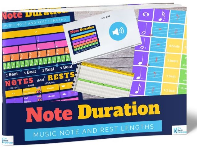 Note Duration-AUDIO EXAMPLES + INFOGRAPHIC + IMAGES